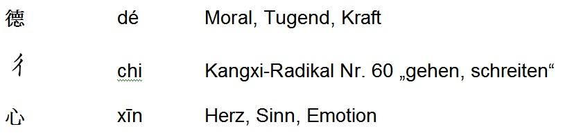 De = Moral, Tugend